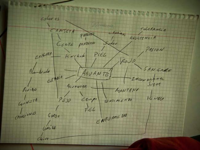 CampMeiaStudio Lluvia de ideas